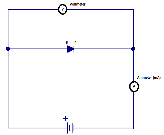 Forward biasing circuit pn junction diode