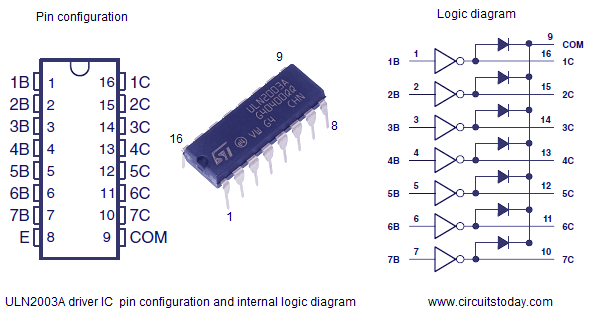 uln2003 pin configuration interfacing dot matrix led display to 8051 microcontroller lcd pin diagram and description at bayanpartner.co