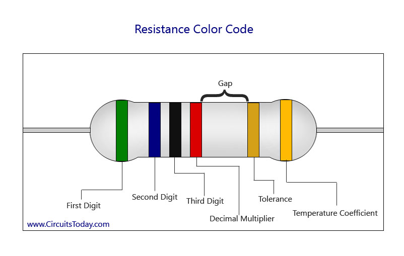 Resistor Color Code Chart How To Identify Resistance Color Coding