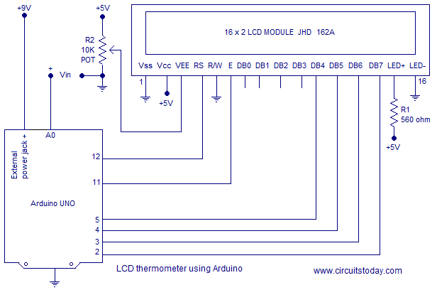 Simple 0-5V three digit voltmeter using arduino. 50mV ...