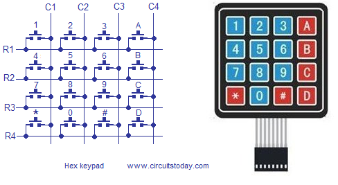 hex keypad photo