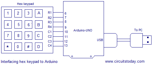 interfacing hex keypad to arduino full circuit diagram theory and circuit diagram interfacing hex keypad and arduino