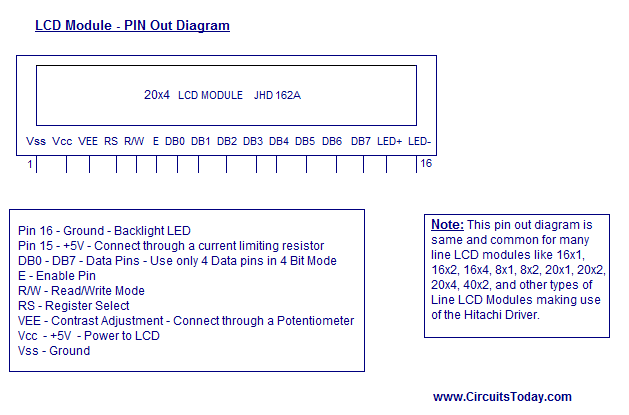 Pin Out Diagram - LCD Module