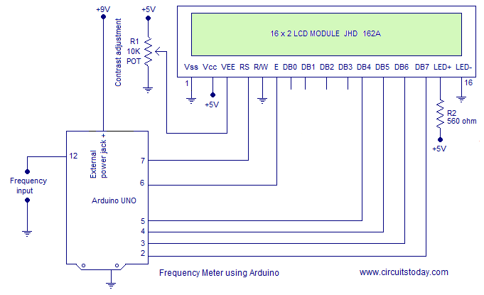 Frequency counter using arduino khz