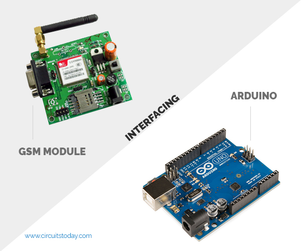 Interface GSM Module to Arduino - Send and Receive SMS