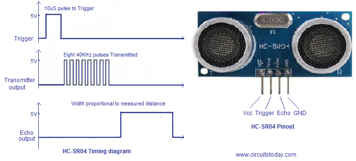 ultrasonic rangefinder timing diagram