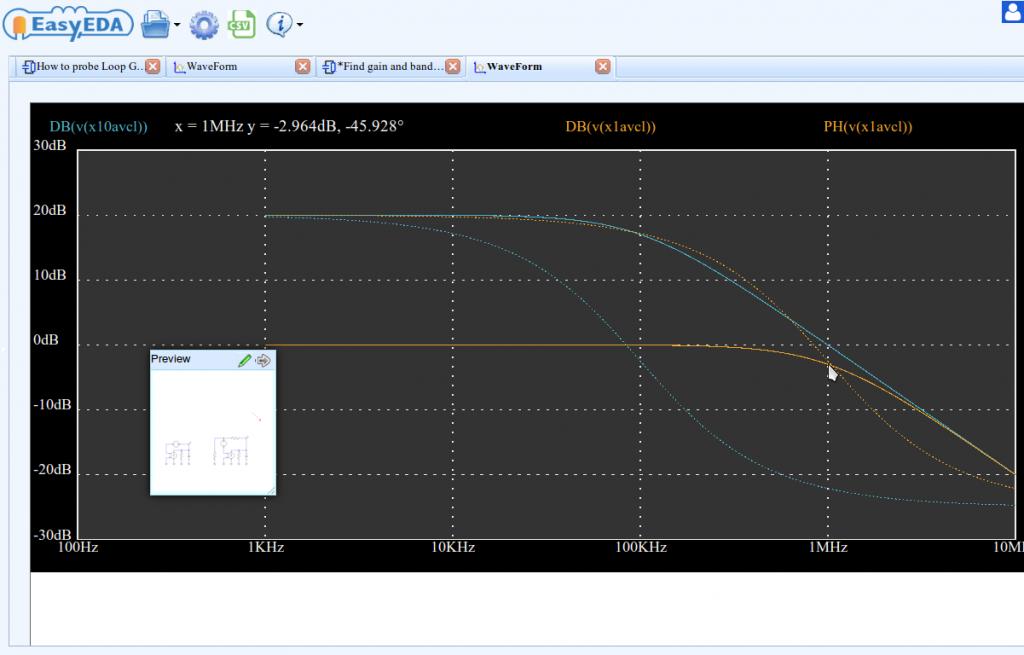 Spice Simulation using Web Based EDA Tool