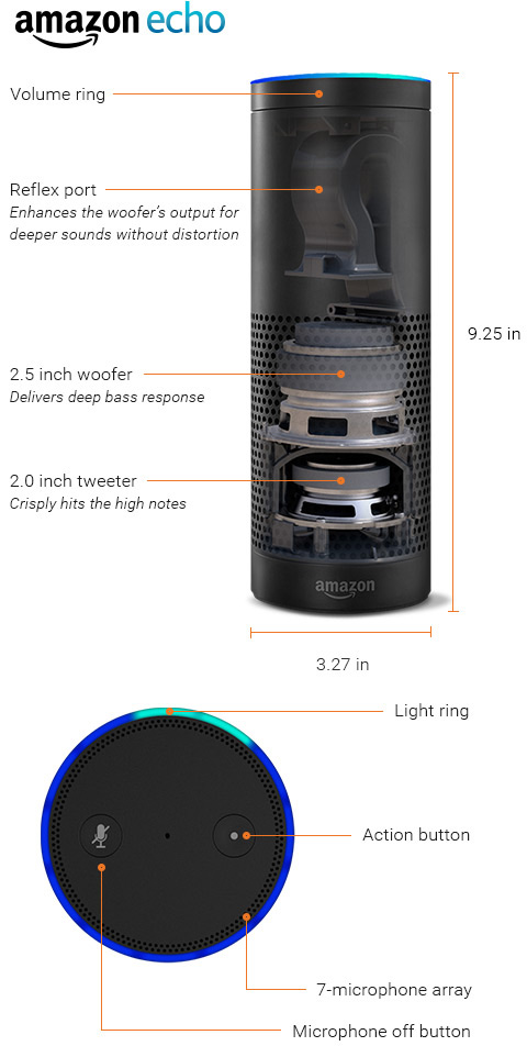 amazon echo hardware