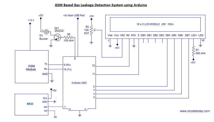 Gas Leakage Detector using Arduino and GSM Module with Sound Alarm