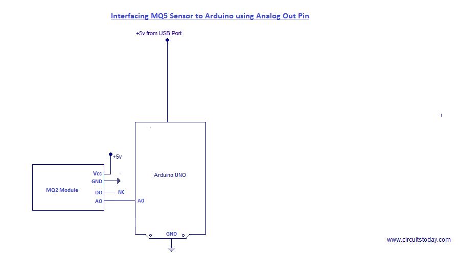 Interface_MQ2_Analog_Out
