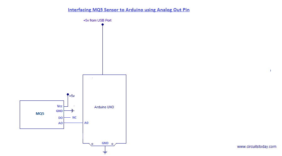 Connecting MQ5 to Arduino