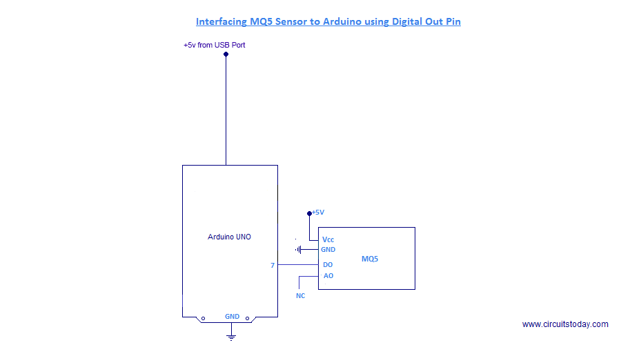 Interface MQ5 LPG Sensor to Arduino with Code and Circuit