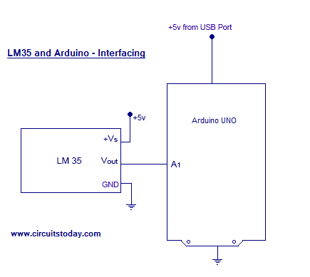 LM35 and Arduino Connecting/Interfacing