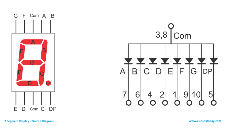 Pin Out Diagram of 7 Segment Display