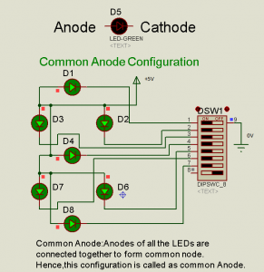 Proteus - LED Common Anode Configuration