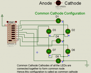 Proteus - LED Common Cathode Configuration