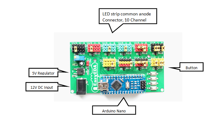 how to connect arduino nano to computer