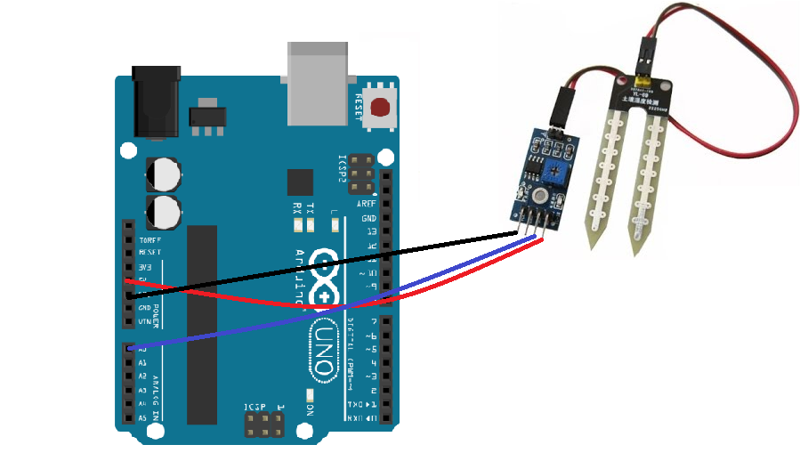 Interface Soil Moisture Sensor and Arduino