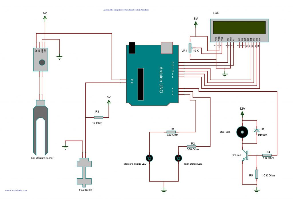Cool Automatic Sprinkler System Wiring Diagram Wiring Diagram Data Wiring Digital Resources Remcakbiperorg