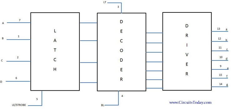 CD4511-BlockDiagram_2