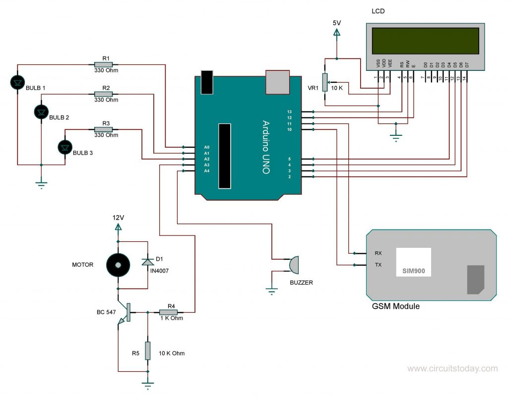 home automation using arduino and gsm module rh circuitstoday com gsm jammer circuit diagram gsm module circuit diagram pdf
