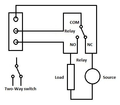 2_DIY_Switc_Home_Automation