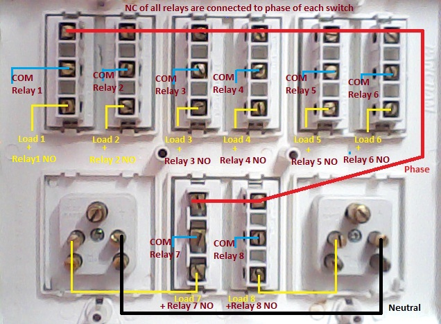 Diy switchboard for home automation electronic circuits Diy home automation