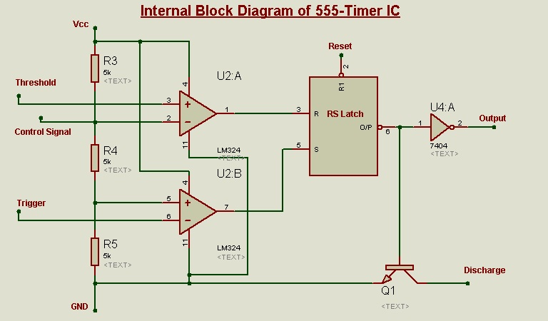 Internal Block diagram of 555-Timer