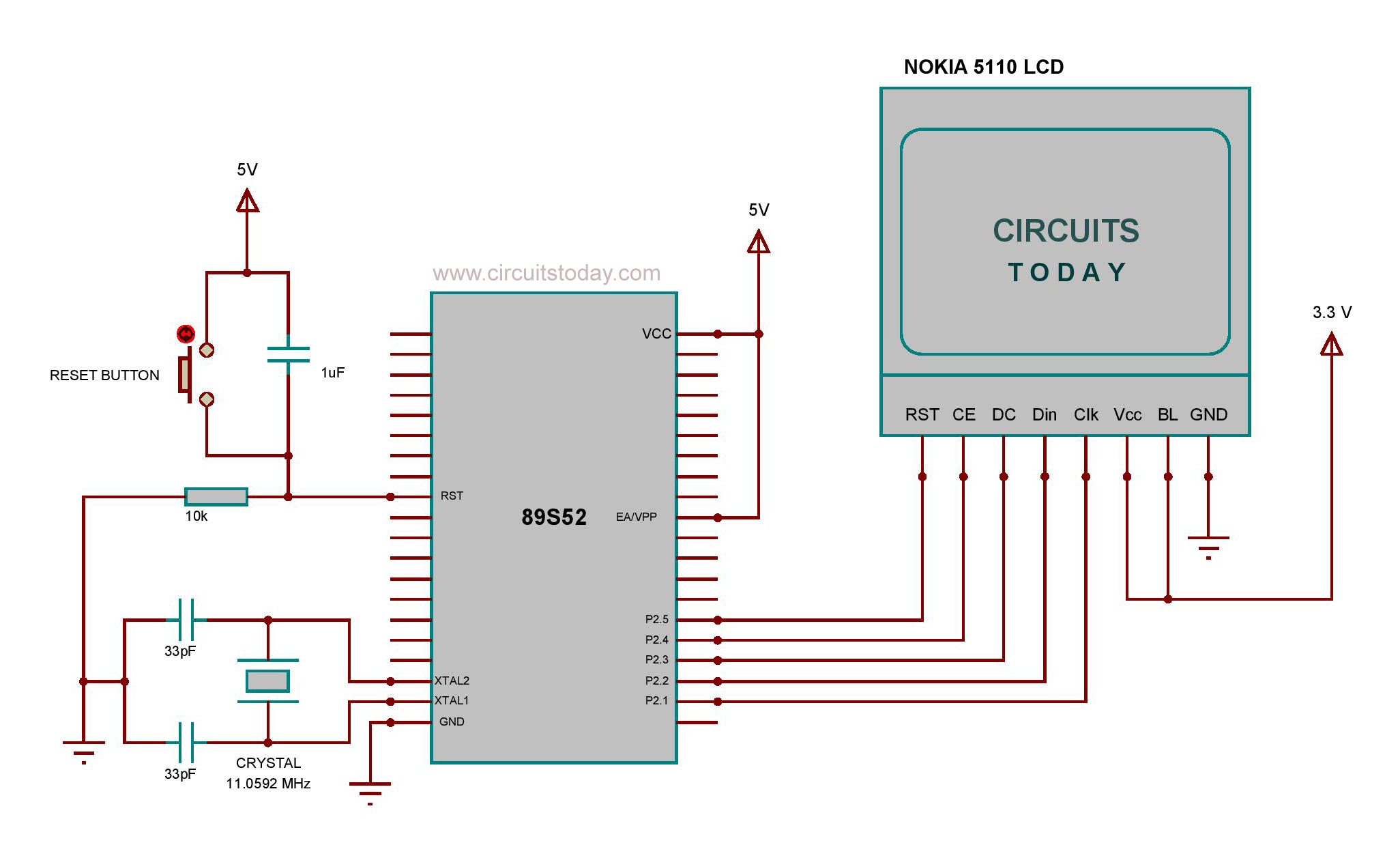 Nokia 5110 Graphical Lcd Display To 8051 Interfacing Addressing Modes Micro Controller