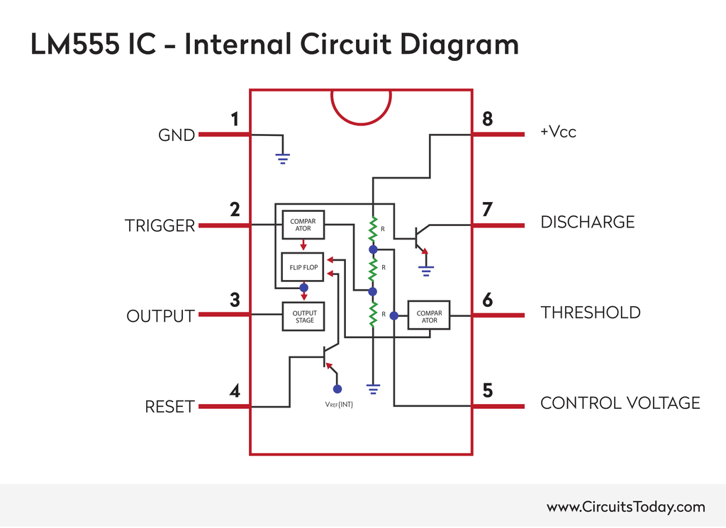 CMOS LM555 IC Pin Out - Internal Diagram