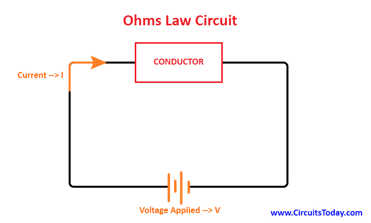 Ohms Law Circuit