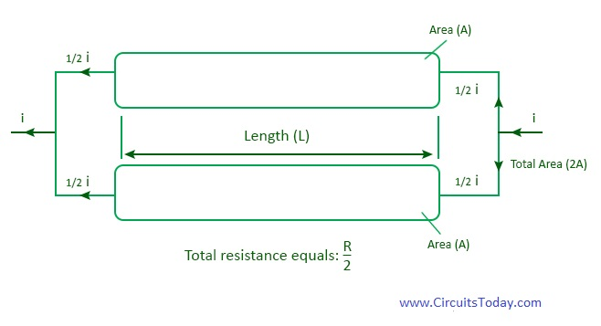 Resistivity and area of conductor