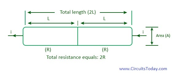 Resistivity and Electrical Conductivity