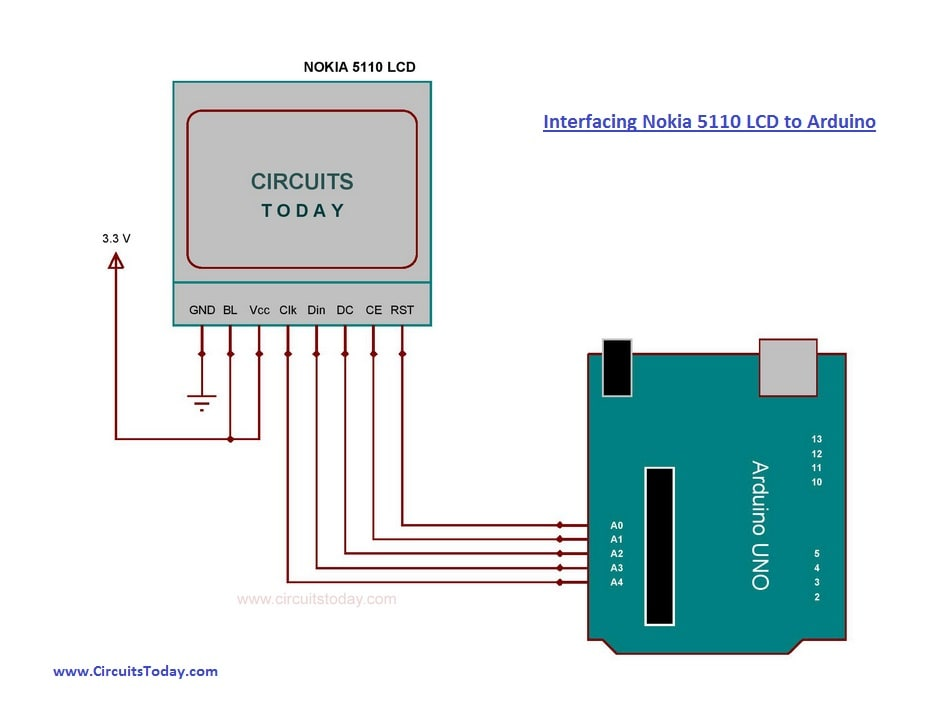 nokia 5110 lcd arduino ultimate tutorial rh circuitstoday com