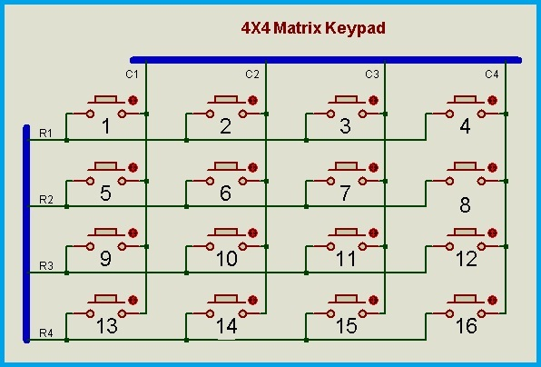 4X4 Matrix Keypad Circuit Connections