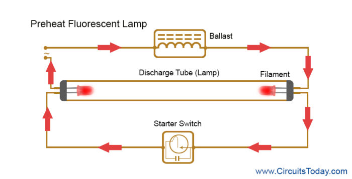 Ballast Resistor in Fluorescent Lamp