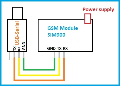 Circuit Diagram - GSM and Serial converter