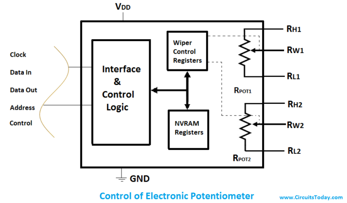 Control of Electronic Potentiometer