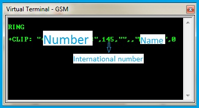 Data from the GSM Module for an Incoming call