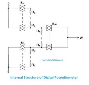 Digital Potentiometer - Internal Structure