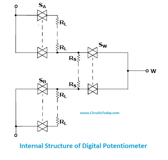 Digital Potentiometer - Internal Structure