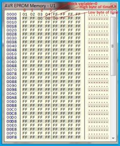 EEPROM Registers Initial Values
