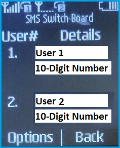 GSM Relay Control - Users List