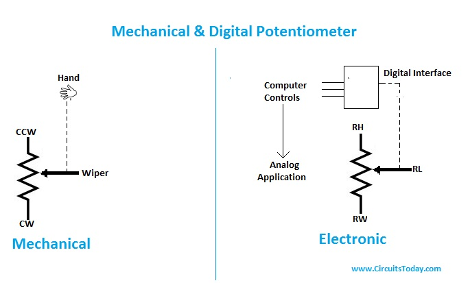 Mechanical and Digital Potentiometer