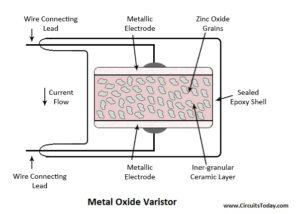 Metal Oxide Varistor -Inner Structure