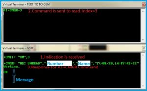 Read SMS Command Formats
