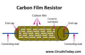 Carbon Film Resistor - Construction