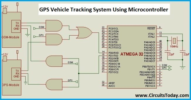 GPS Vehicle Tracking System - Circuit Diagram