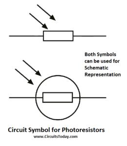 Photoresistors Circuit Symbol