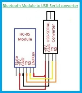 Bluetooth Module to USB-TTL Serial Converter